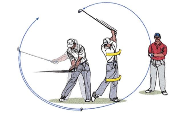 理想のゴルフスイング軌道を取得する6つの方法